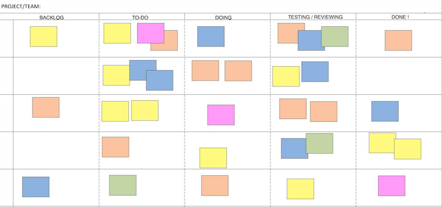 Team view (Kanban board example)