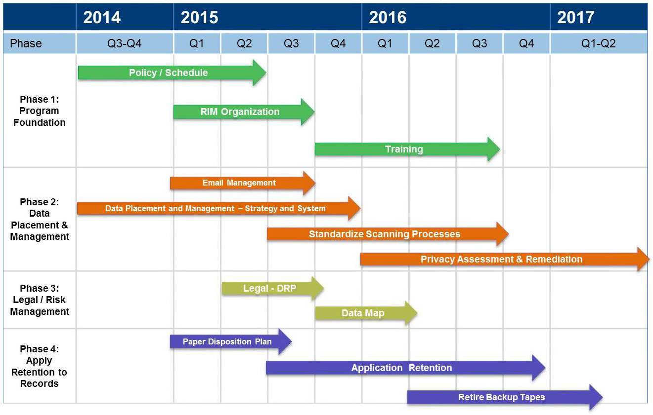 prince2 process flow diagram 2014 castellan systems product based planning with ms project  product based planning with ms project