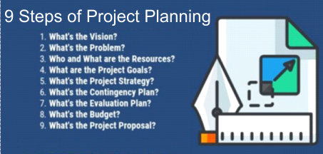 9 Steps of Project Planning